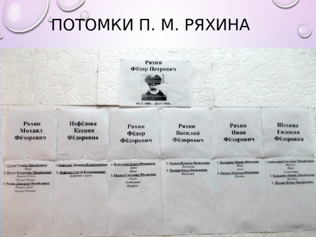 Потомки П. м. ряхина