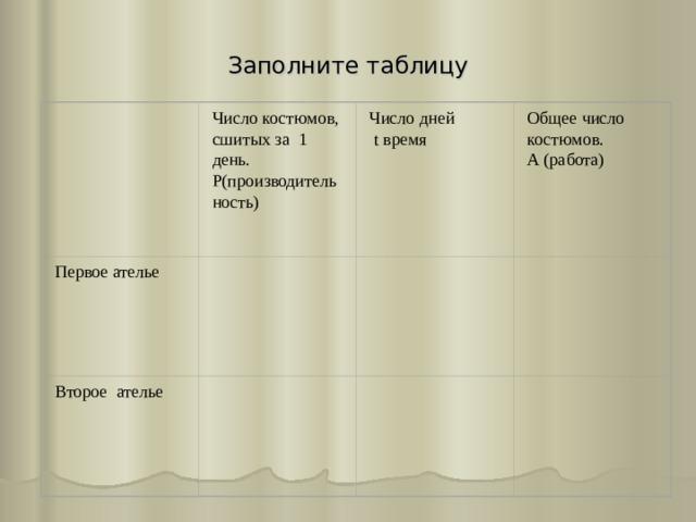 Заполните таблицу  Число дней  t время Общее число костюмов. А (работа) Число костюмов, сшитых за 1 день. Р(производительность)   Первое ателье  Второе ателье