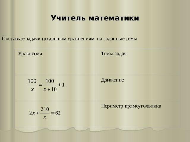 Учитель математики Составьте задачи по данным уравнениям на заданные темы Уравнения Темы задач Движение Периметр прямоугольника