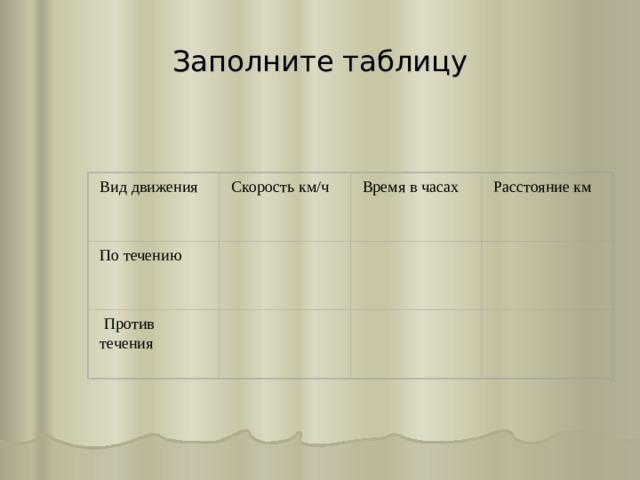 Заполните таблицу Вид движения Время в часах Расстояние км Скорость км/ч   По течению   Против течения