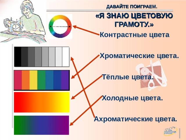 ДАВАЙТЕ ПОИГРАЕМ. «Я ЗНАЮ ЦВЕТОВУЮ ГРАМОТУ.»  Контрастные цвета   Хроматические цвета.   Тёплые цвета.   Холодные цвета.   Ахроматические цвета.