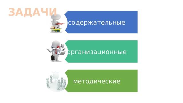 содержательные организационные методические ЗАДАЧИ 8