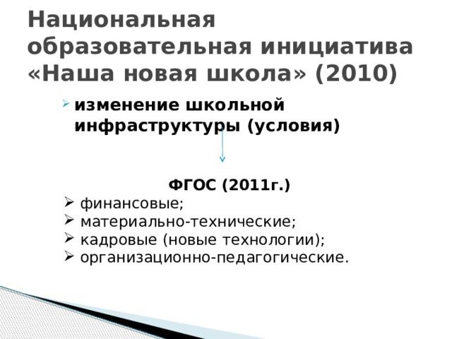 Национальная образовательная инициатива «Наша новая школа» (2010) изменение школьной инфраструктуры (условия) ФГОС (2011г.)