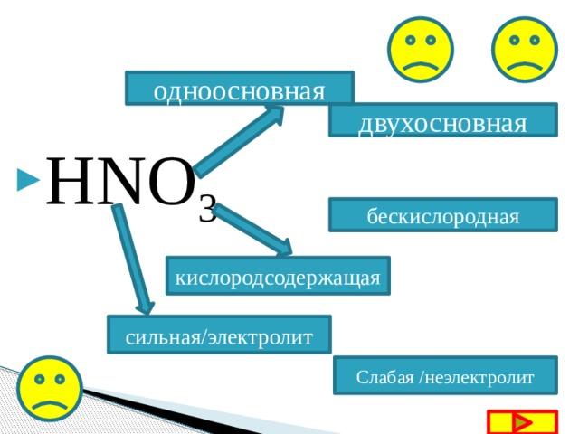 одноосновная HNO 3 двухосновная бескислородная кислородсодержащая сильная/электролит Слабая /неэлектролит