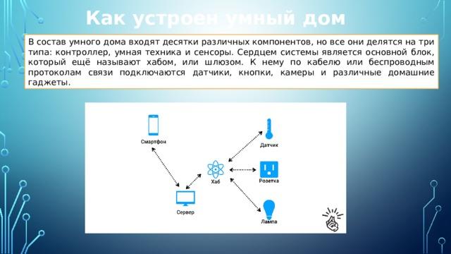 Как устроен умный дом В состав умного дома входят десятки различных компонентов, но все они делятся на три типа: контроллер, умная техника и сенсоры. Сердцем системы является основной блок, который ещё называют хабом, или шлюзом. К нему по кабелю или беспроводным протоколам связи подключаются датчики, кнопки, камеры и различные домашние гаджеты. Шлюз соединяется с сервером, на котором хранятся все данные с устройств и выполняются сценарии. Серверы бывают локальными и облачными. Первые требуют установки на отдельный ПК, но работают без интернета. Вторые — избавляют от дополнительного звена в цепи, но зависимы от подключения к Сети. Кроме того, некоторые локальные решения поддерживают хабы нескольких типов, что позволяет объединить в единую инфраструктуру умные устройства разных производителей. После первичной настройки всё вышеописанное остаётся за кадром и взаимодействие с системой осуществляется через приложения на смартфоне или компьютере, которые связываются с сервером.
