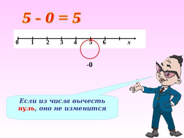 0 1 2 3 4 5 6 х -0 Если из числа вычесть нуль , оно не изменится