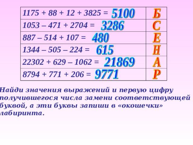 1175 + 88 + 12 + 3825 = 1053 – 471 + 2704 = 887 – 514 + 107 = 1344 – 505 – 224 = 22302 + 629 – 1062 = 8794 + 771 + 206 = Найди значения выражений и первую цифру получившегося числа замени соответствующей буквой, а эти буквы запиши в «окошечки» лабиринта. Вычисление примеров на доскеи в тетрадях