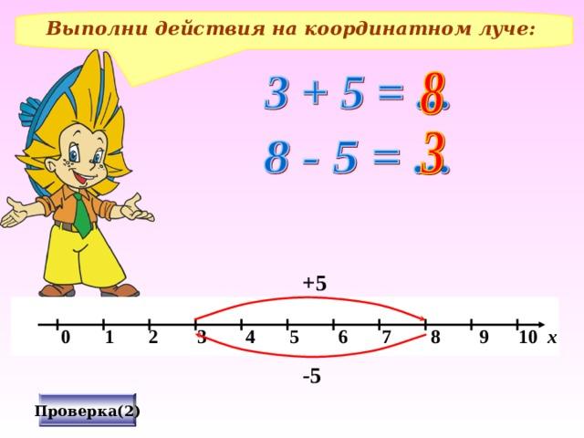Выполни действия на координатном луче: +5   0 1 2 3 4 5 6 7 8 9 10 х -5 Проверка(2)