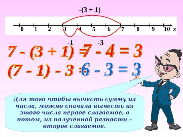 -(3 + 1)   0 1 2 3 4 5 6 7 8 9 10 х -1 -3 Для того чтобы вычесть сумму из числа, можно сначала вычесть из этого числа первое слагаемое, а потом, из полученной разности – второе слагаемое.