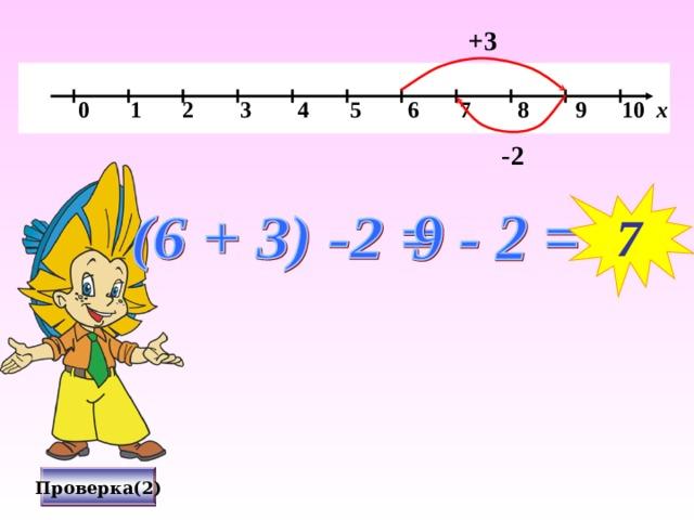 +3   0 1 2 3 4 5 6 7 8 9 10 х -2 7 Проверка(2)