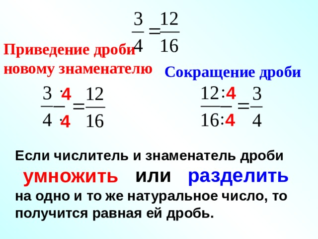 Приведение дроби к новому знаменателю Сокращение дроби 4 4 4 4 Если числитель и знаменатель дроби  умножить  на одно и то же натуральное число, то получится равная ей дробь.  или  разделить 3