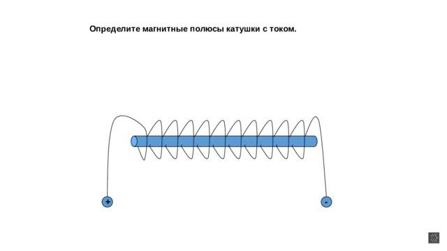 Определите магнитные полюсы катушки с током. + -