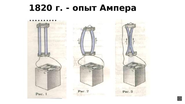 1820 г. - опыт Ампера ……….