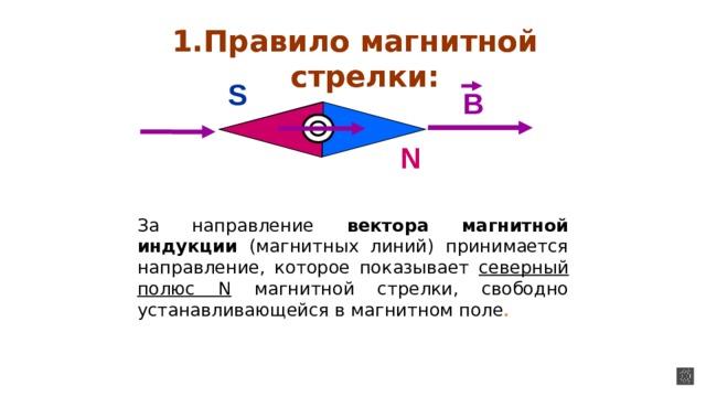 Правило магнитной стрелки: Правило магнитной стрелки: S В N За направление вектора магнитной индукции (магнитных линий) принимается направление, которое показывает северный полюс N