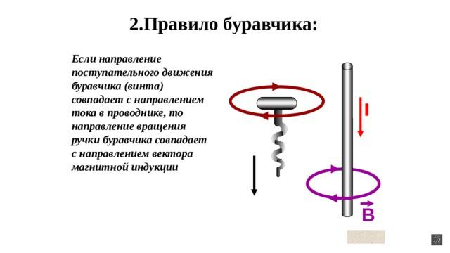 2.Правило буравчика: Если направление поступательного движения буравчика (винта) совпадает с направлением тока в проводнике, то направление вращения ручки буравчика совпадает с направлением вектора магнитной индукции I В