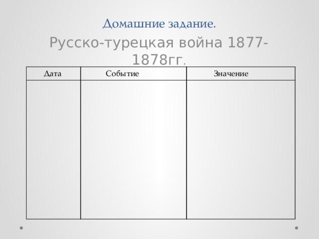 Домашние задание. Русско-турецкая война 1877-1878гг .  Дата  Событие  Значение