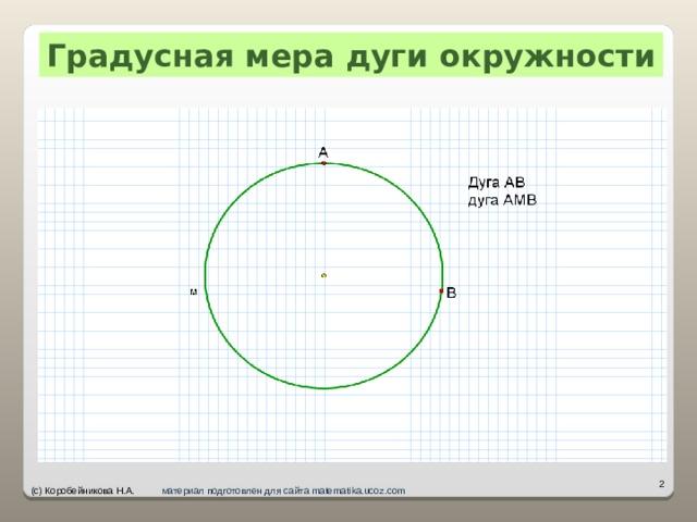 Градусная мера дуги окружности   (с) Коробейникова Н.А. материал подготовлен для сайта matematika.ucoz.com