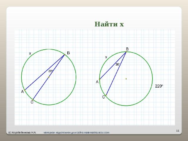Найти х   (с) Коробейникова Н.А. материал подготовлен для сайта matematika.ucoz.com