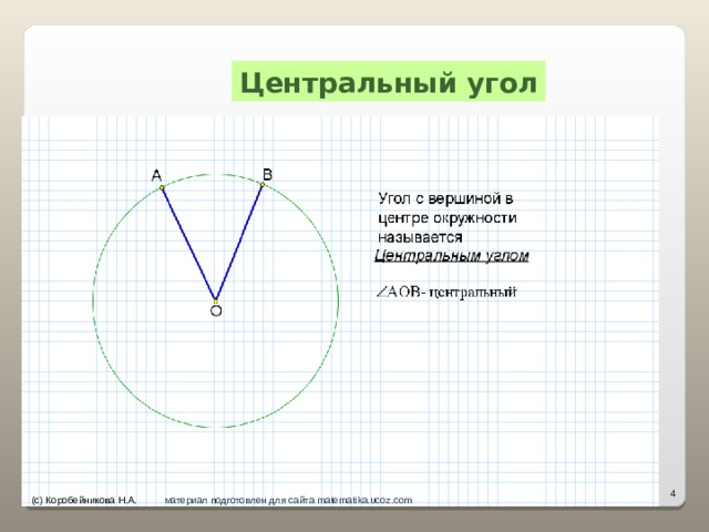 Центральный угол   (с) Коробейникова Н.А. материал подготовлен для сайта matematika.ucoz.com