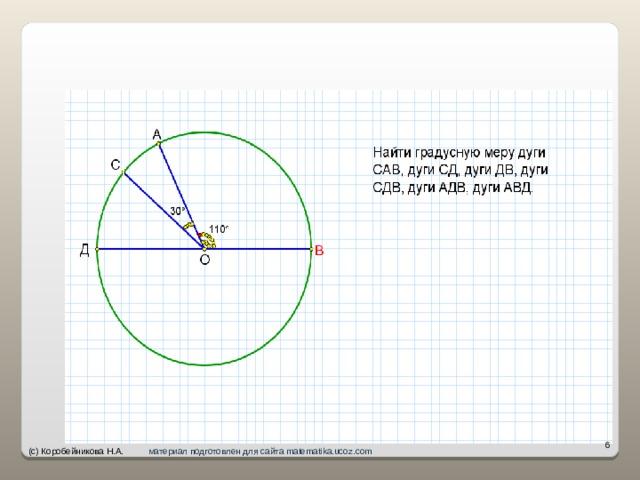 (с) Коробейникова Н.А. материал подготовлен для сайта matematika.ucoz.com