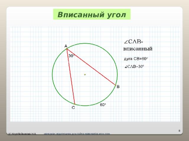 Вписанный угол   (с) Коробейникова Н.А. материал подготовлен для сайта matematika.ucoz.com