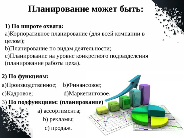 Планирование может быть: 1) По широте охвата: a)Корпоративное планирование (для всей компании в целом); b)Планирование по видам деятельности; c)Планирование на уровне конкретного подразделения (планирование работы цеха). 2) По функциям: a)Производственное; b)Финансовое; c)Кадровое; d)Маркетинговое. 3) По подфункциям: (планирование)  a) ассортимента; b) рекламы; c) продаж.