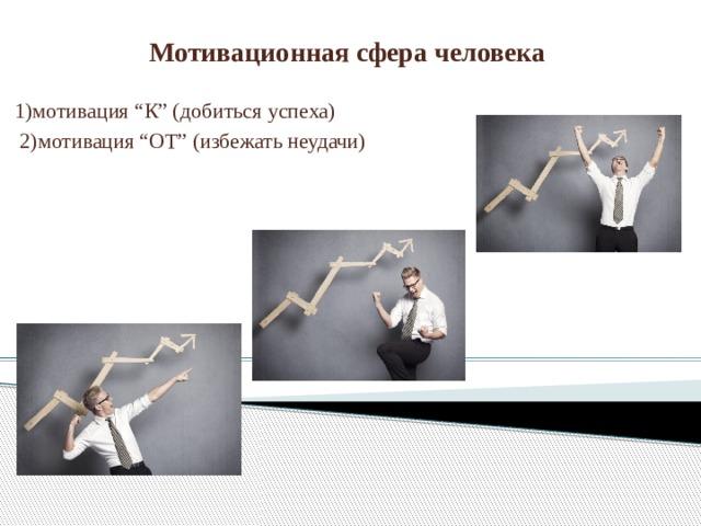 """Мотивационная сфера человека 1)мотивация """"К"""" (добиться успеха)  2)мотивация """"ОТ"""" (избежать неудачи)"""