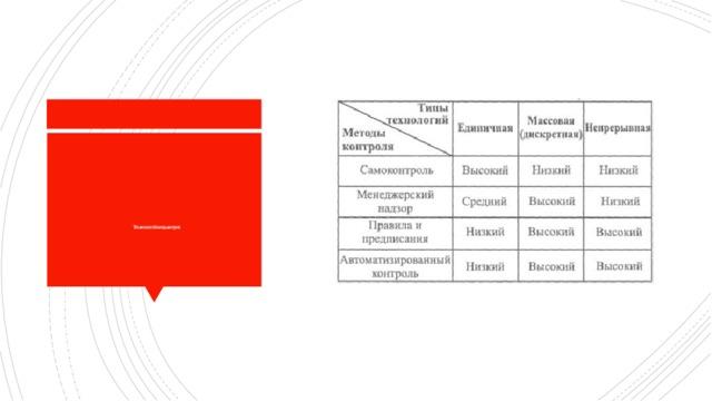 Типы технологий и методы контроля
