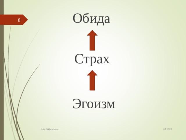 Обида  Страх Эгоизм 03.12.20 http://aida.ucoz.ru