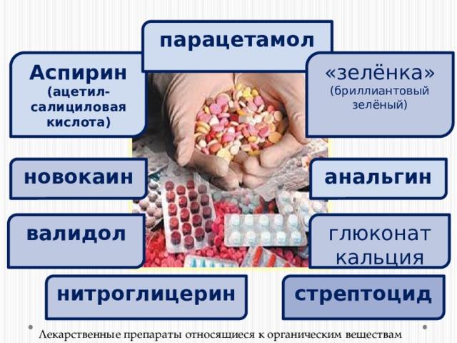 парацетамол «зелёнка» Аспирин (бриллиантовый зелёный) (ацетил- салициловая кислота) анальгин новокаин валидол глюконат кальция нитроглицерин стрептоцид Лекарственные препараты относящиеся к органическим веществам