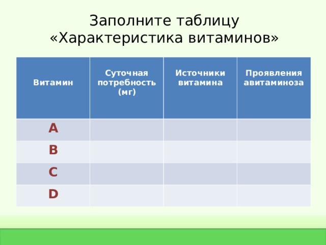 Заполните таблицу  «Характеристика витаминов»   Витамин    Суточная потребность (мг) А  Источники витамина  В  Проявления авитаминоза С D