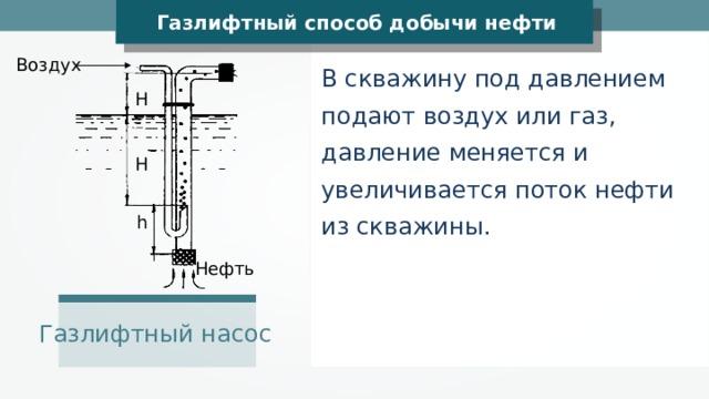 Газлифтный способ добычи нефти Воздух В скважину под давлением подают воздух или газ, давление меняется и увеличивается поток нефти из скважины. Н Н h WarX Нефть Газлифтный насос