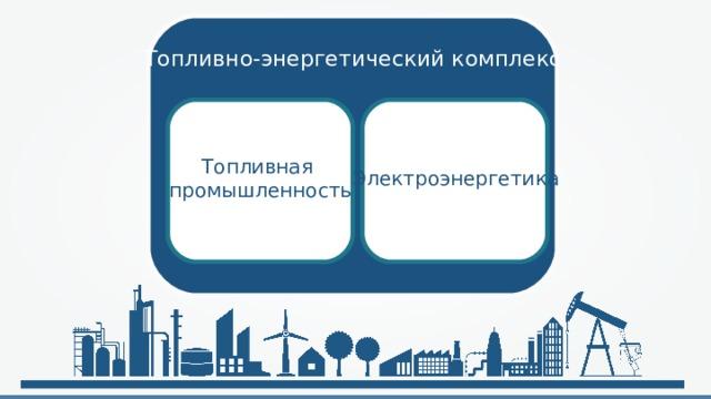 Топливно-энергетический комплекс Топливная промышленность Электроэнергетика