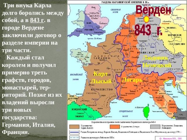 Три внука Карла долго боролись между собой, а в 843 г . в городе Вердене заключили договор о разделе империи на три части.  Каждый стал королем и получил примерно треть графств, городов, монастырей, тер-риторий. Позже из их владений выросли три новых государства: Германия, Италия, Франция. Людовик Немецкий Карл Лысый Лотарь