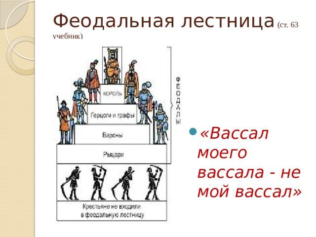 Феодальная лестница  (ст. 63 учебник)