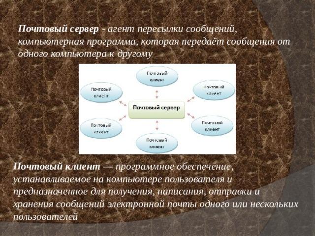 Почтовый сервер - агент пересылки сообщений, компьютерная программа, которая передаёт сообщения от одного компьютера к другому Почтовый клиент —программное обеспечение, устанавливаемое на компьютере пользователя и предназначенное для получения, написания, отправки и хранения сообщенийэлектронной почты одного или нескольких пользователей