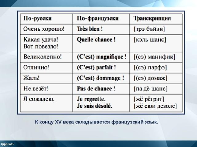К концу XV века складывается французский язык.