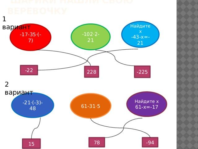 шарики нашли свою веревочку 1 вариант Найдите x -43-x=-21 -102·2-21 -17-35·(-7) -22 -225 228 2 вариант Найдите x 61-x=-17 -21·(-3)-48 61-31·5 -94 78 15