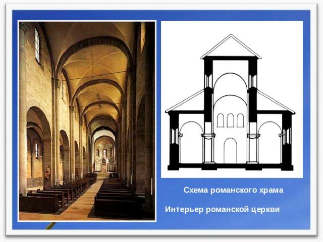 Схема романского храма Интерьер романской церкви