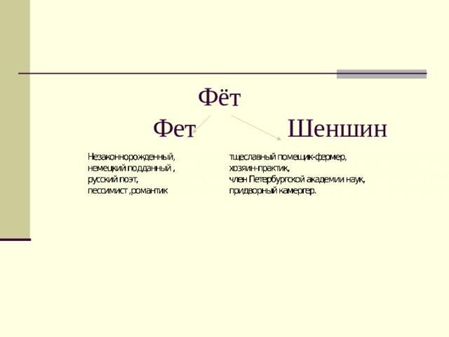 Фёт    Фет    Шеншин