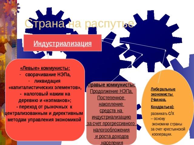 Страна на распутье Индустриализация «Левые» коммунисты:  сворачивание НЭПа,  ликвидация «капиталистических элементов», - налоговый нажим на деревню и «нэпманов»; - переход от рыночных к централизованным и директивным методам управления экономикой  Правые коммунисты: Продолжение НЭПа, Постепенное накопление средств на индустриализацию  за счет прогрессивного налогообложения  и роста доходов  населения Либеральные экономисты (Чаянов, Кондратьев):  развивать с/х – основу  экономики страны за счет крестьянской  кооперации.