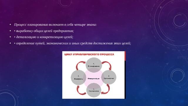 Процесс планирования включает в себя четыре этапа: • выработку общих целей предприятия; • детализацию и конкретизацию целей; • определение путей, экономических и иных средств достижения этих целей;