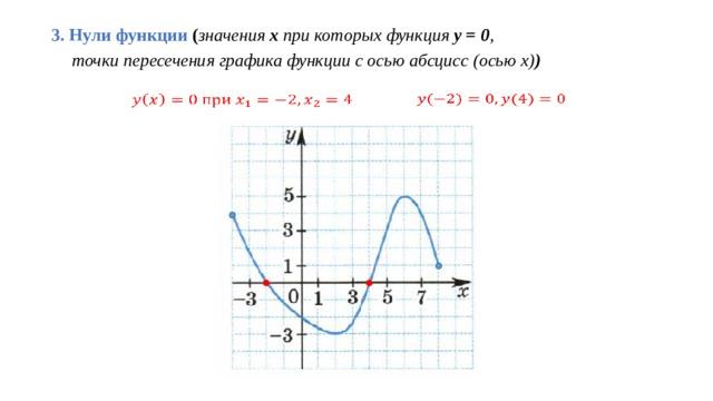 3. Нули функции ( значения х при которых функция у = 0 ,   точки пересечения графика функции с осью абсцисс (осью х) )
