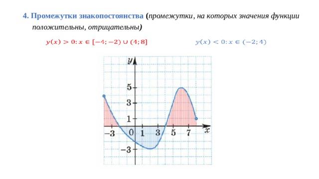 4. Промежутки знакопостоянства ( промежутки, на которых значения функции положительны, отрицательны )