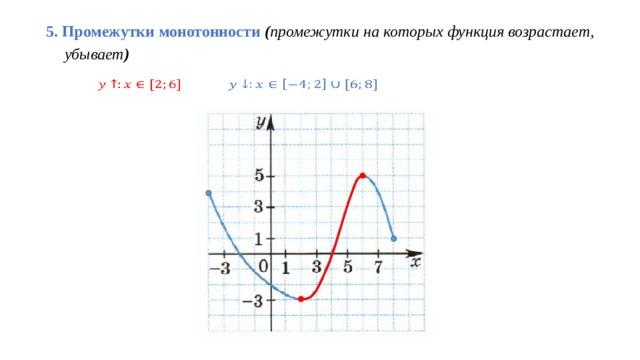 5. Промежутки монотонности ( промежутки на которых функция возрастает, убывает )