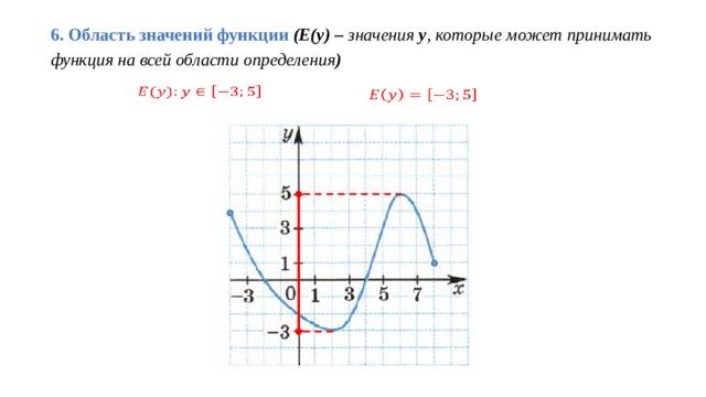 6. Область значений функции (Е(у) – значения у , которые может принимать функция на всей области определения )