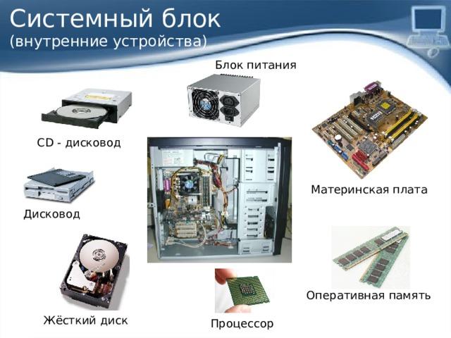 Системный блок  (внутренние устройства) Блок питания CD - дисковод Материнская плата Дисковод Оперативная память Жёсткий диск Процессор 6