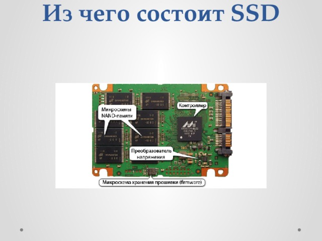Из чего состоит SSD