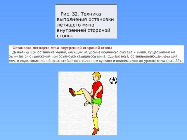Рис. 32. Техника выполнения остановки летящего мяча внутренней стороной стопы. Остановка летящего мяча внутреннейсторонойстопы Движения при остановке мячей, летящих на уровне коленного сустава и выше, существенно не отличаются от движений при остановке катящегося мяча. Однако нога, останавливающая летящий мяч, в подготовительной фазе сгибается в коленном суставе и поднимается до уровня мяча (рис. 32).