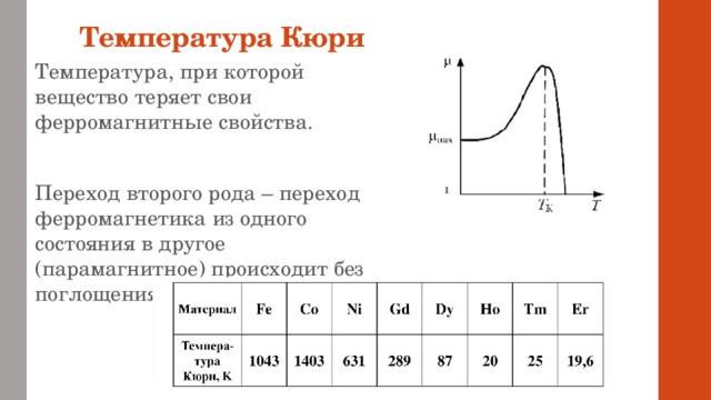 Температура Кюри Температура, при которой вещество теряет свои ферромагнитные свойства. Переход второго рода – переход ферромагнетика из одного состояния в другое (парамагнитное) происходит без поглощения(выделения) тепла.